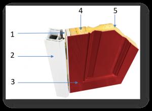 Composite Front Door Cutaway Image